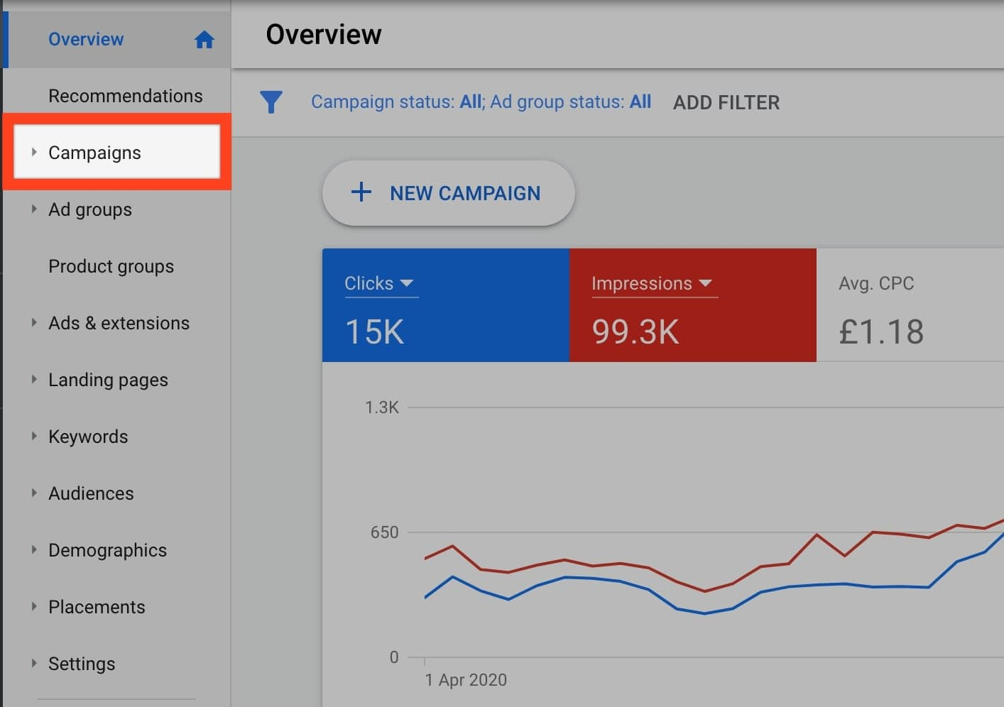 choose google ads-campaigns from menu